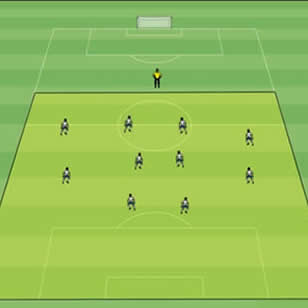 Soccer Tactics - Types of Pressing