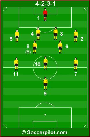 3-5-2 system fussball