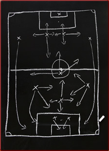 Soccer The Right Game Tactics