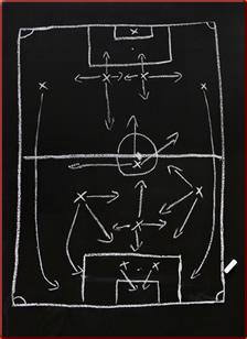 Tactical soccer drills